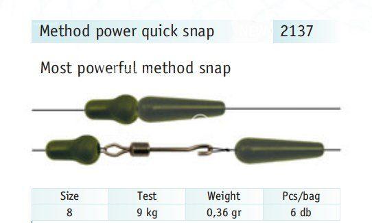 http://lowisko.net/files/lacznik-method-power-quick-snap-6-sztuk[1].jpg